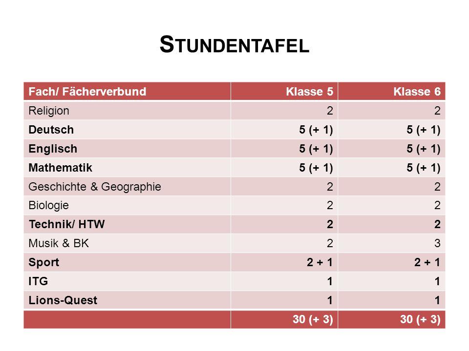 Stundentafel Fach/ Fächerverbund Klasse 5 Klasse 6 Religion 2 Deutsch