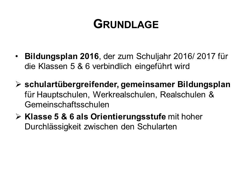 Grundlage Bildungsplan 2016, der zum Schuljahr 2016/ 2017 für die Klassen 5 & 6 verbindlich eingeführt wird.