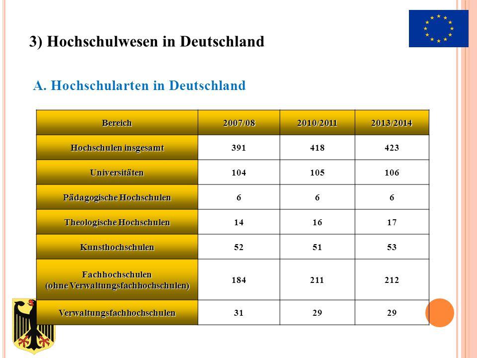 3) Hochschulwesen in Deutschland