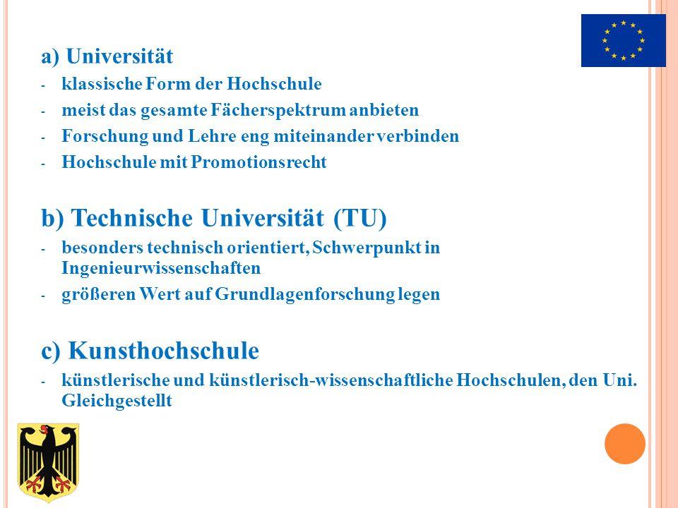 b) Technische Universität (TU)