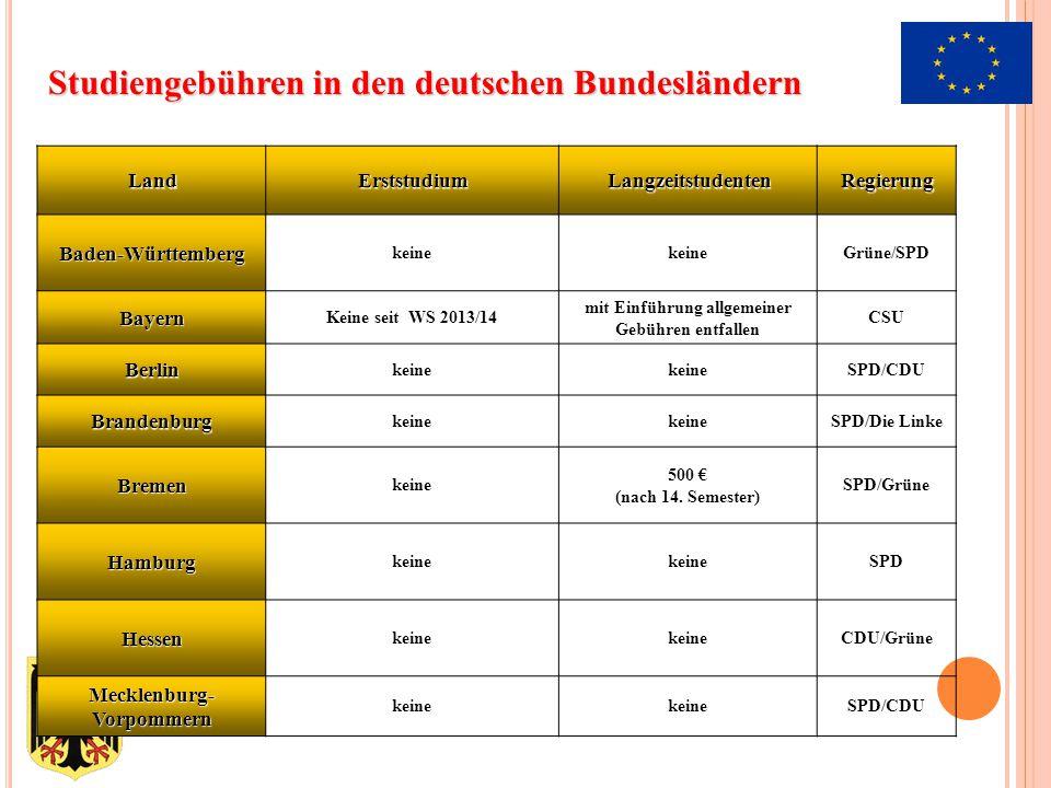 mit Einführung allgemeiner Gebühren entfallen Mecklenburg-Vorpommern