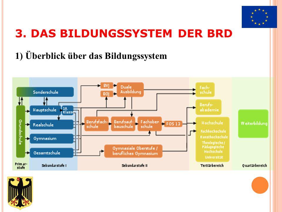 3. DAS BILDUNGSSYSTEM DER BRD
