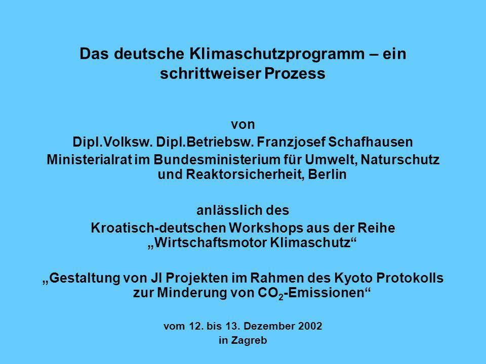 Das deutsche Klimaschutzprogramm – ein schrittweiser Prozess