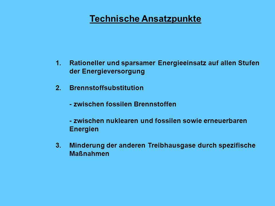 Technische Ansatzpunkte