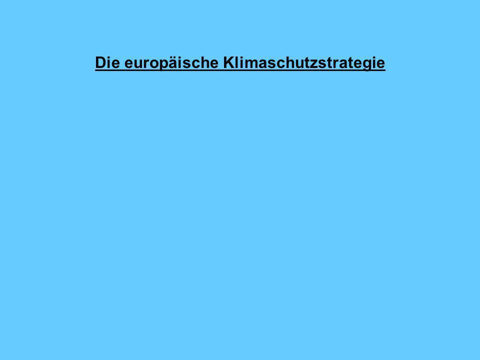 Die europäische Klimaschutzstrategie