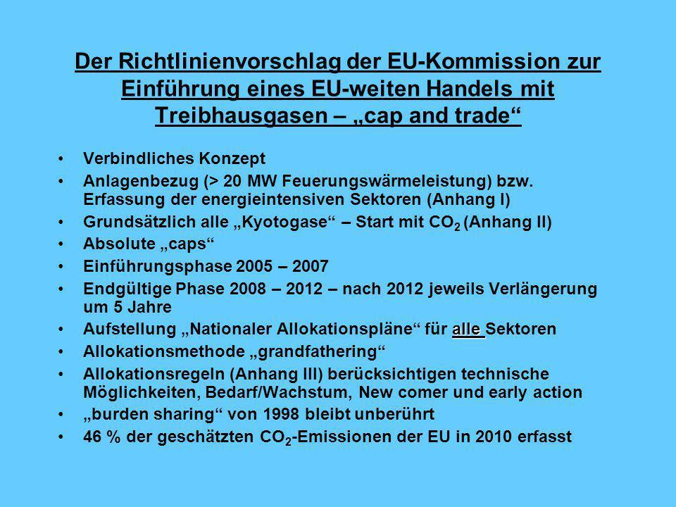 """Der Richtlinienvorschlag der EU-Kommission zur Einführung eines EU-weiten Handels mit Treibhausgasen – """"cap and trade"""