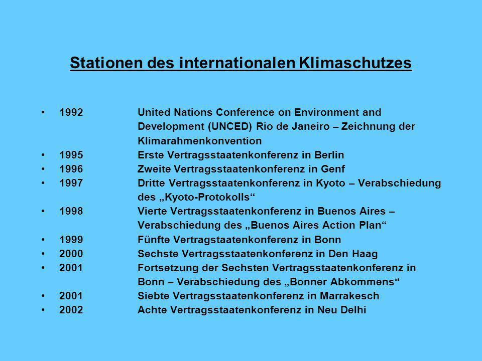 Stationen des internationalen Klimaschutzes