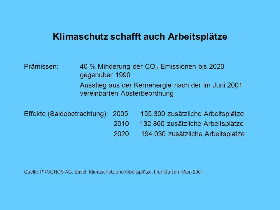 Klimaschutz schafft auch Arbeitsplätze