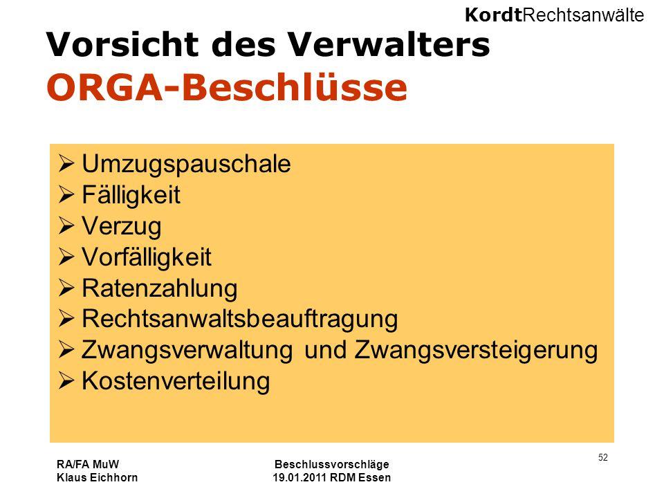Vorsicht des Verwalters ORGA-Beschlüsse
