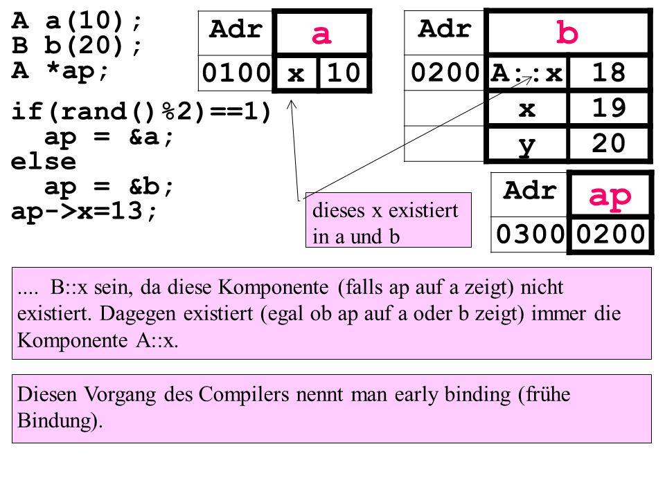 a b ap Adr 0100 x 10 Adr 0200 A::x 18 x 19 y 20 Adr 0300 0200 A a(10);