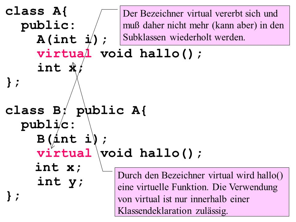 class A{ public: A(int i); virtual void hallo(); int x; }; class B: public A{ public: B(int i); virtual void hallo(); int x; int y; };
