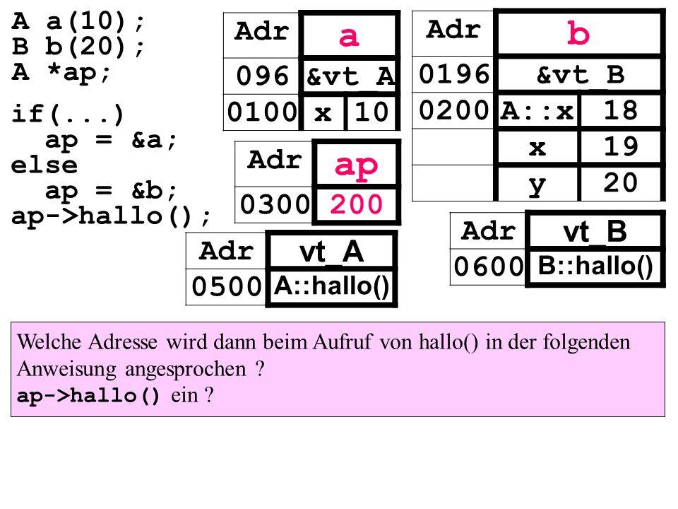 a b ap Adr 096 &vt_A 0100 x 10 Adr 0196 &vt_B 0200 A::x 18 x 19 y 20