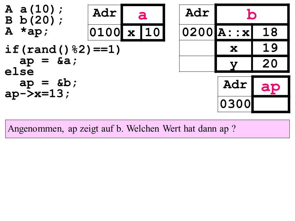 a b ap Adr 0100 x 10 Adr 0200 A::x 18 x 19 y 20 Adr 0300 A a(10);