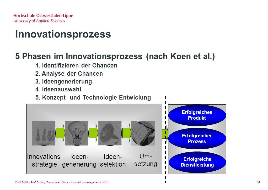 Innovationsprozess 5 Phasen im Innovationsprozess (nach Koen et al.)