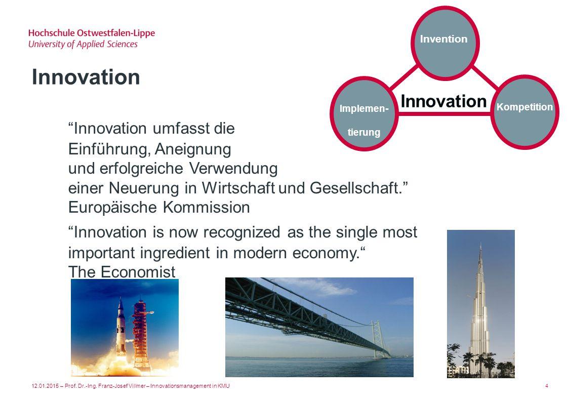 Invention Innovation.