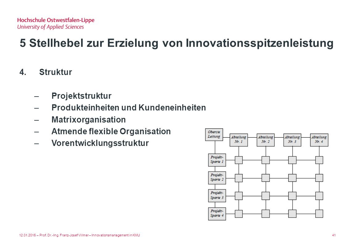 5 Stellhebel zur Erzielung von Innovationsspitzenleistung