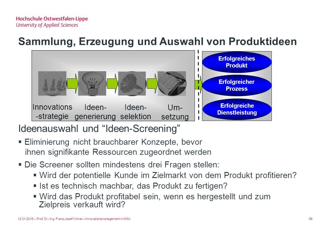 Sammlung, Erzeugung und Auswahl von Produktideen