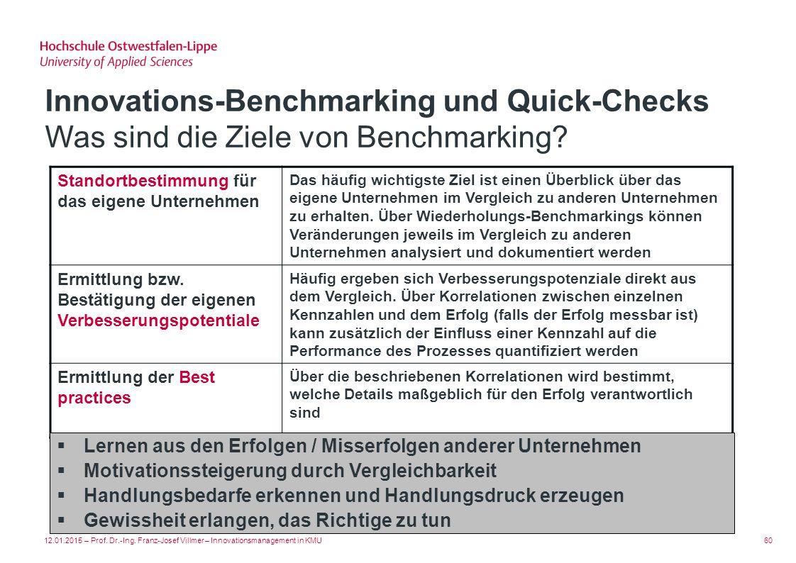 Innovations-Benchmarking und Quick-Checks Was sind die Ziele von Benchmarking