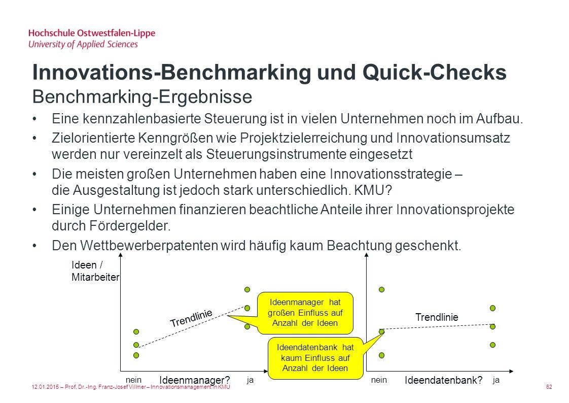 Innovations-Benchmarking und Quick-Checks Benchmarking-Ergebnisse