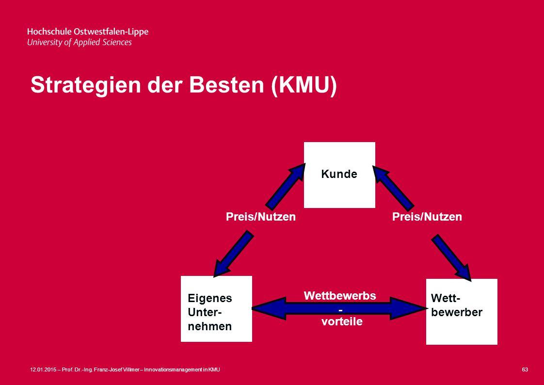 Strategien der Besten (KMU)