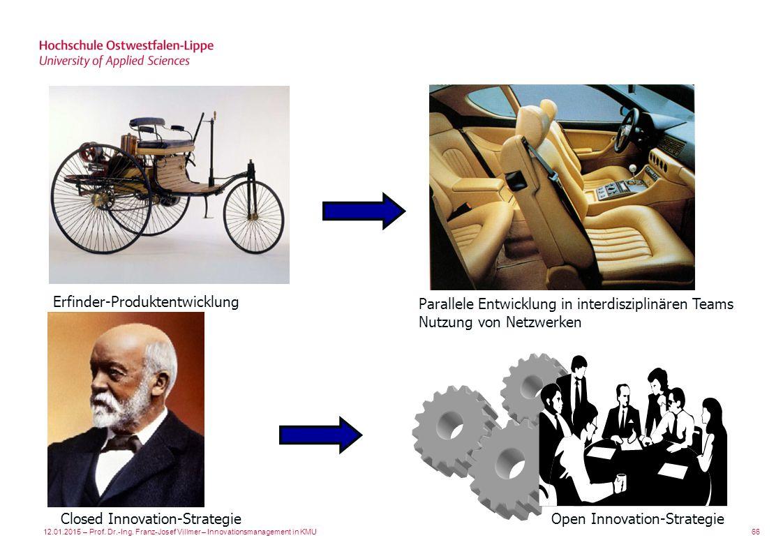 Erfinder-Produktentwicklung