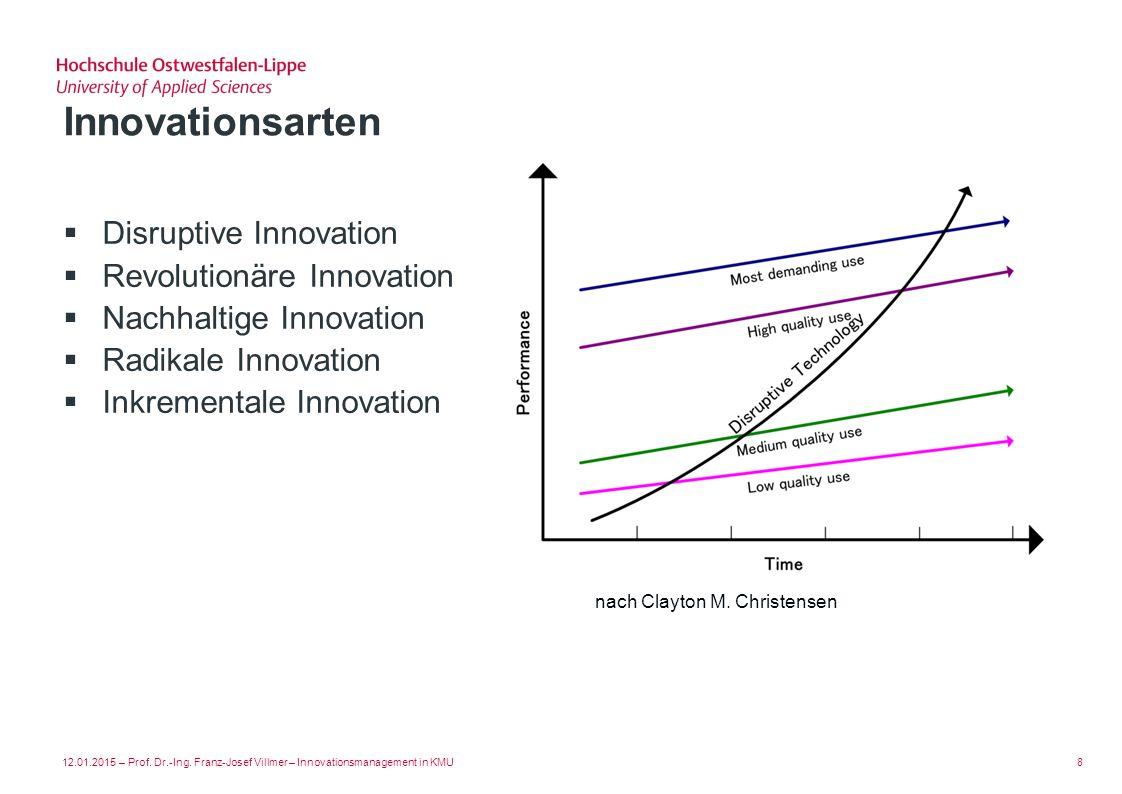 Innovationsarten Disruptive Innovation Revolutionäre Innovation
