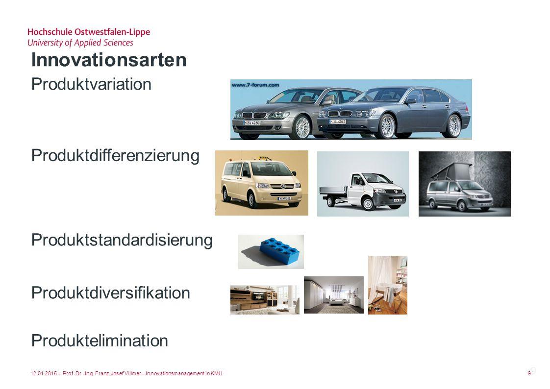 Innovationsarten Produktvariation Produktdifferenzierung
