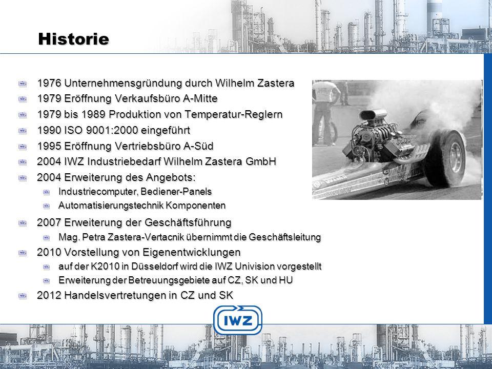 Historie 1976 Unternehmensgründung durch Wilhelm Zastera