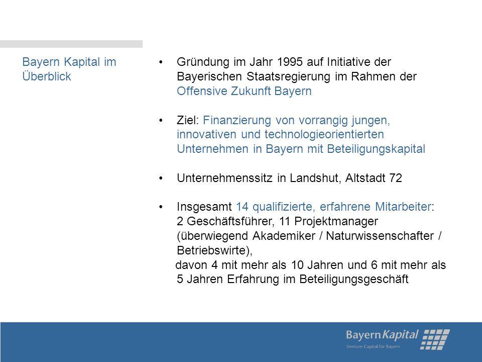 Bayern Kapital im Überblick