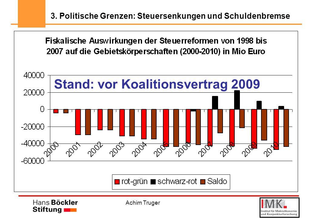 Stand: vor Koalitionsvertrag 2009