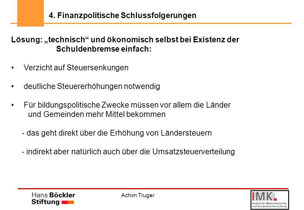 4. Finanzpolitische Schlussfolgerungen