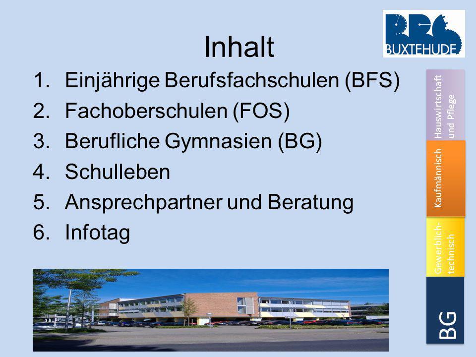 Inhalt BG Einjährige Berufsfachschulen (BFS) Fachoberschulen (FOS)