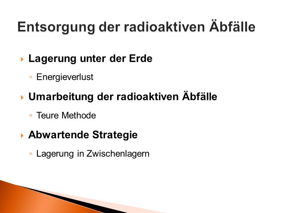 Entsorgung der radioaktiven Äbfälle