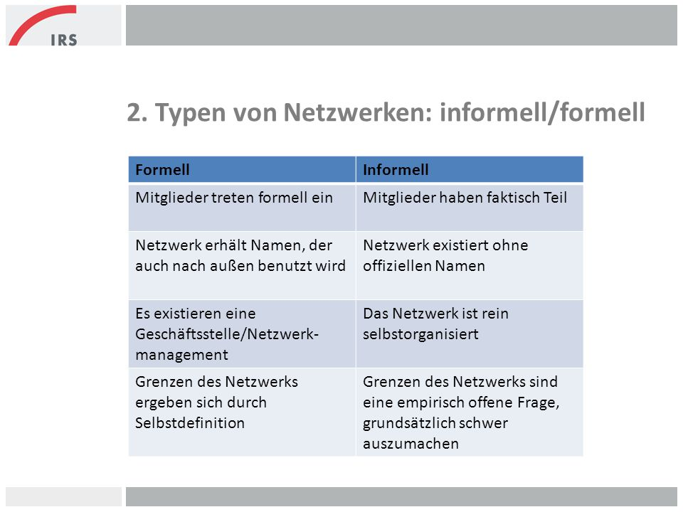 2. Typen von Netzwerken: informell/formell