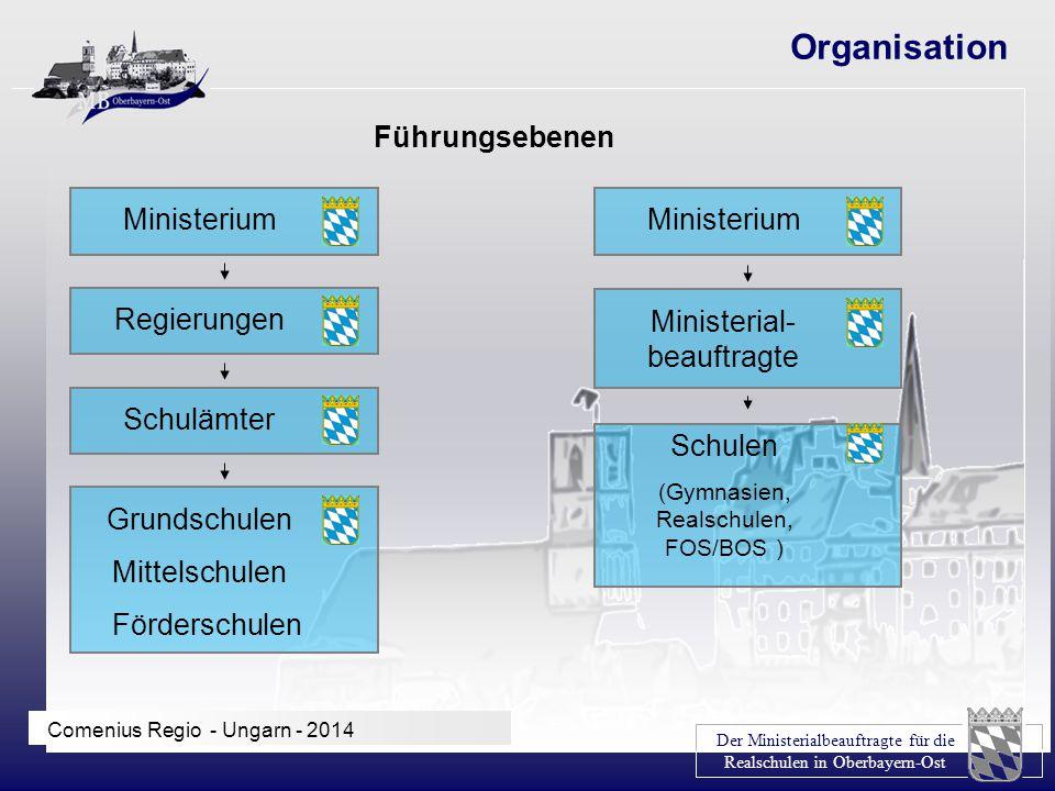 Organisation Führungsebenen Ministerium Ministerium Regierungen