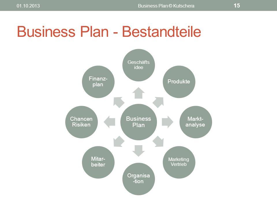 Business Plan - Bestandteile