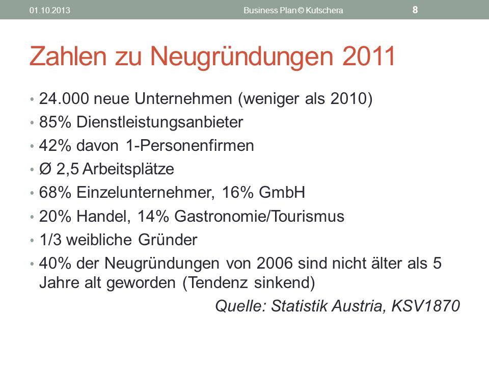 Zahlen zu Neugründungen 2011