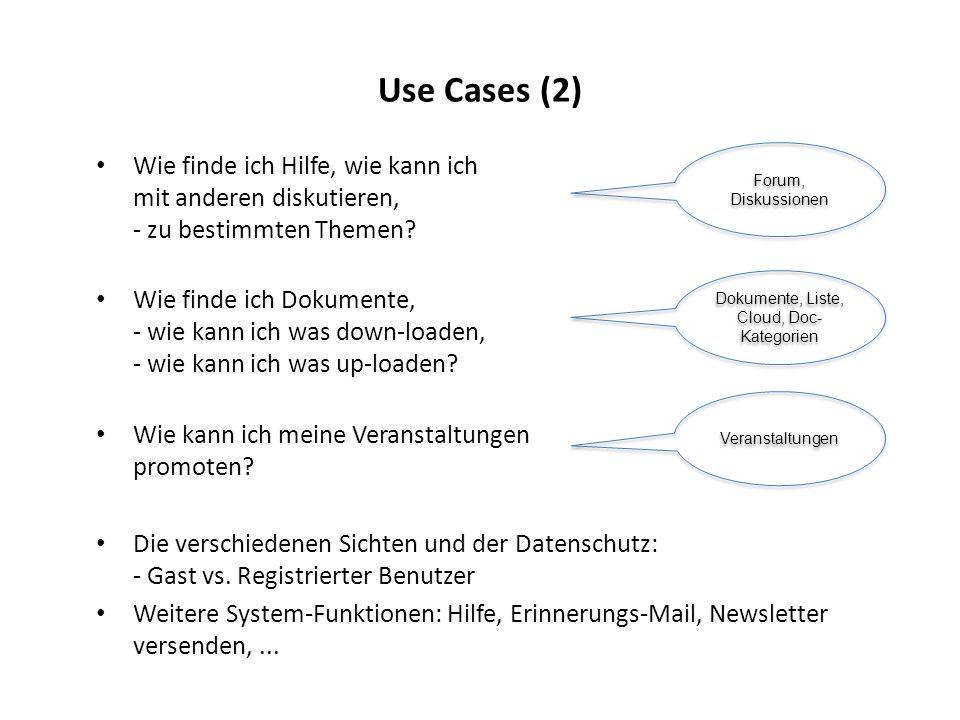 Dokumente, Liste, Cloud, Doc-Kategorien
