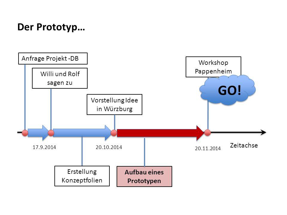 Aufbau eines Prototypen