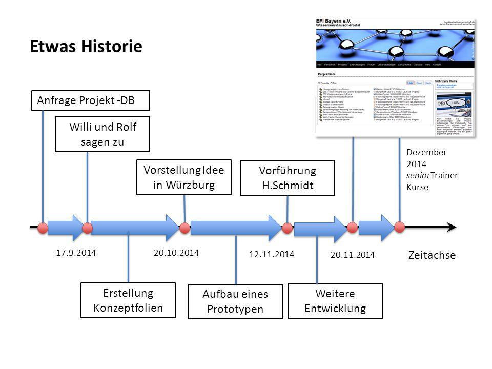 Etwas Historie Anfrage Projekt -DB Workshop Pappenheim