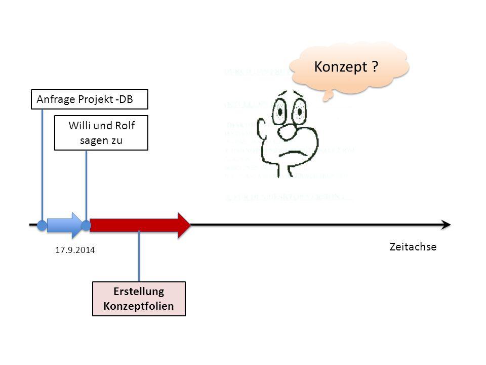 Erstellung Konzeptfolien