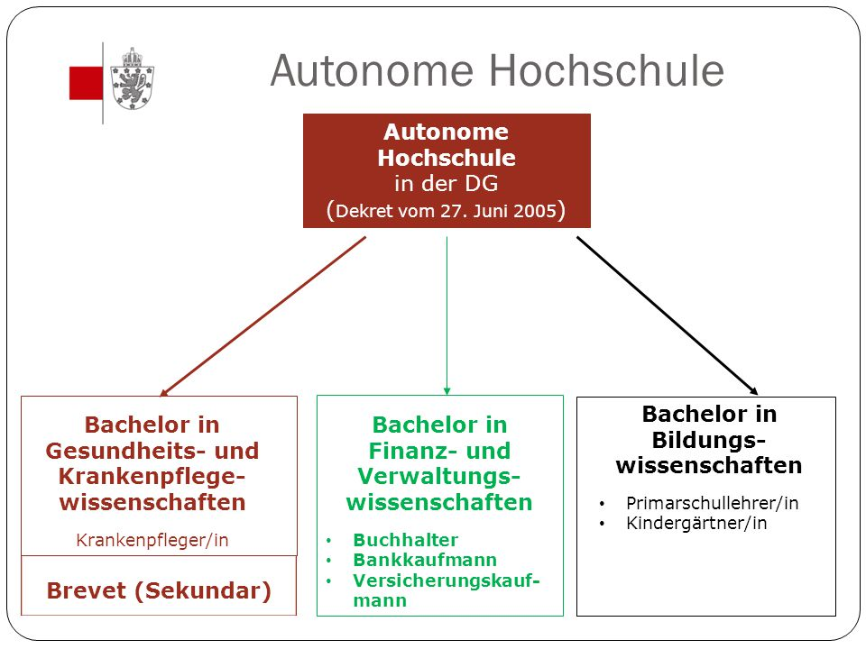 Autonome Hochschule Autonome Hochschule in der DG