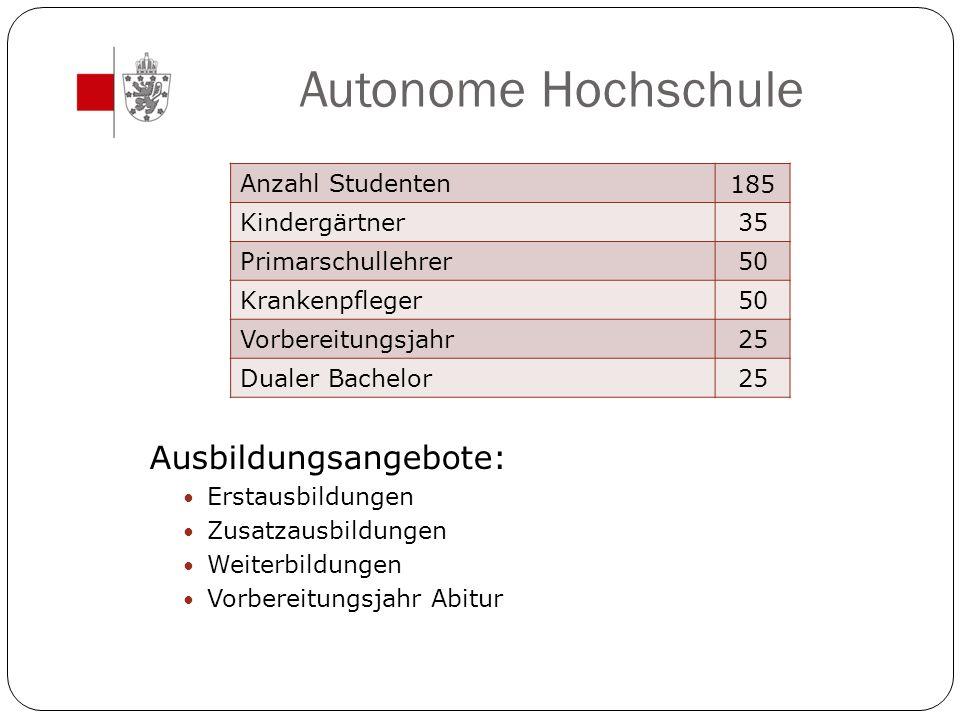 Autonome Hochschule Ausbildungsangebote: 185 Anzahl Studenten 35