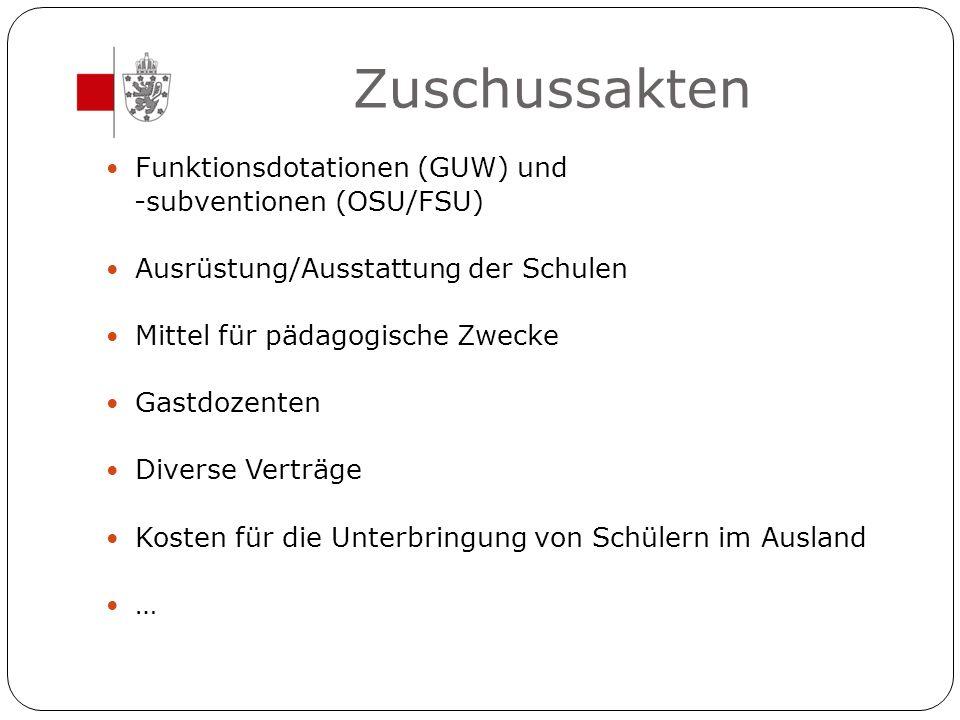 Zuschussakten Funktionsdotationen (GUW) und -subventionen (OSU/FSU)