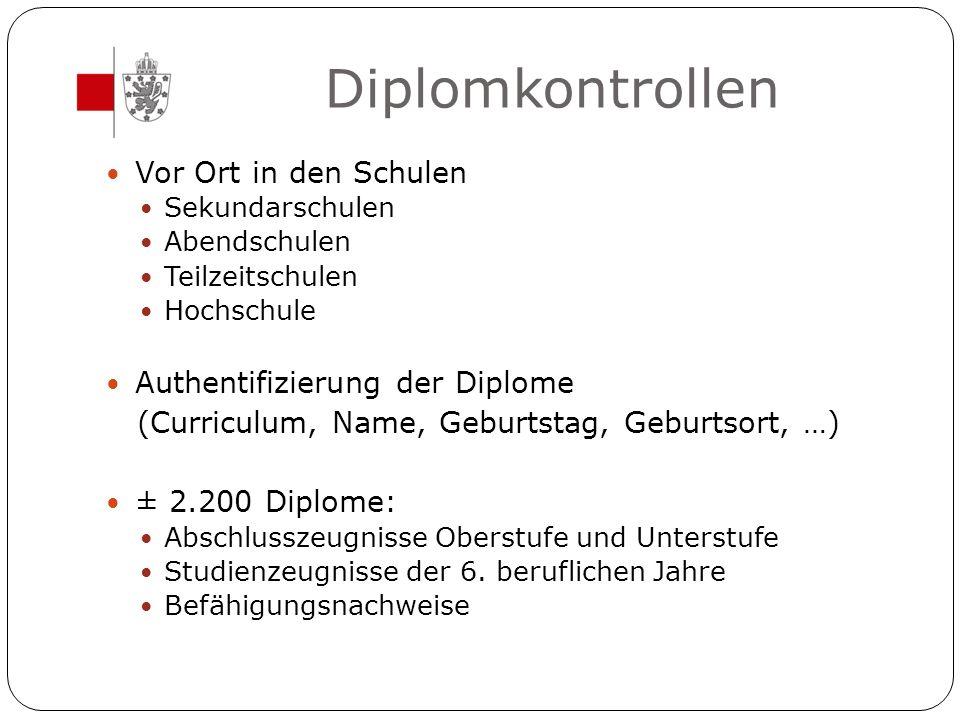 Diplomkontrollen Vor Ort in den Schulen Authentifizierung der Diplome