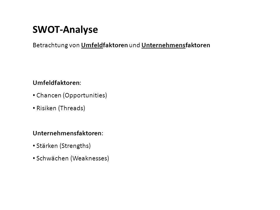 SWOT-Analyse Betrachtung von Umfeldfaktoren und Unternehmensfaktoren