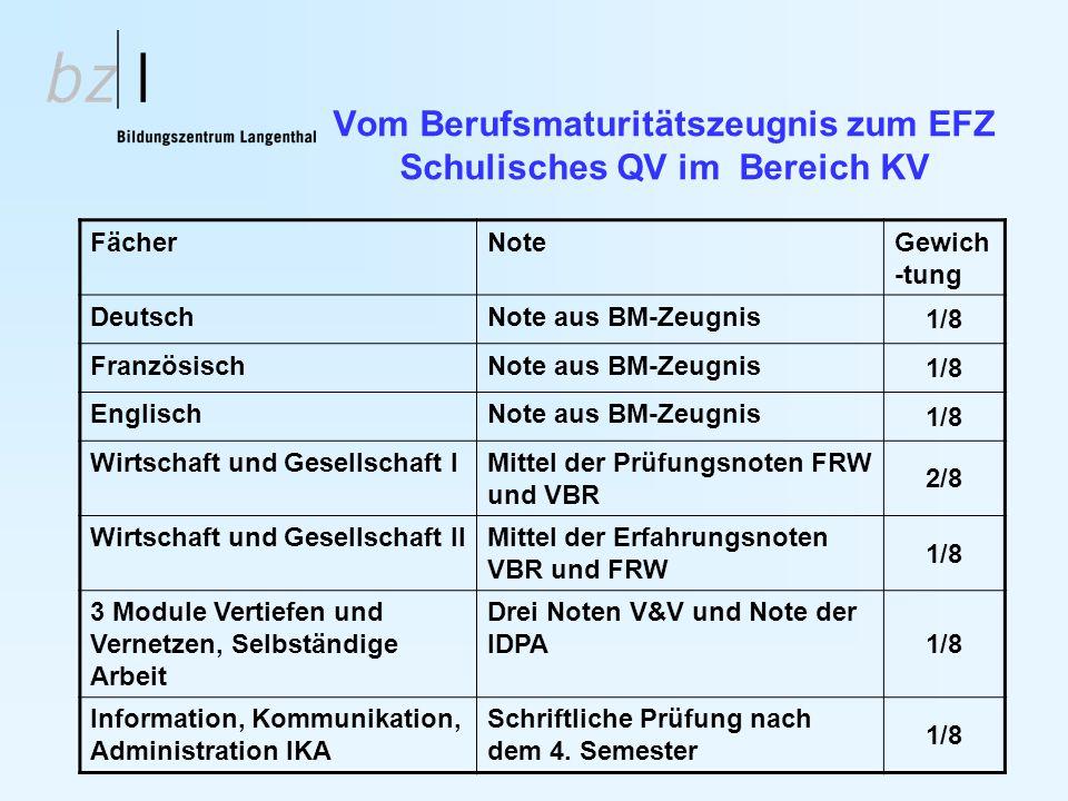 Vom Berufsmaturitätszeugnis zum EFZ Schulisches QV im Bereich KV
