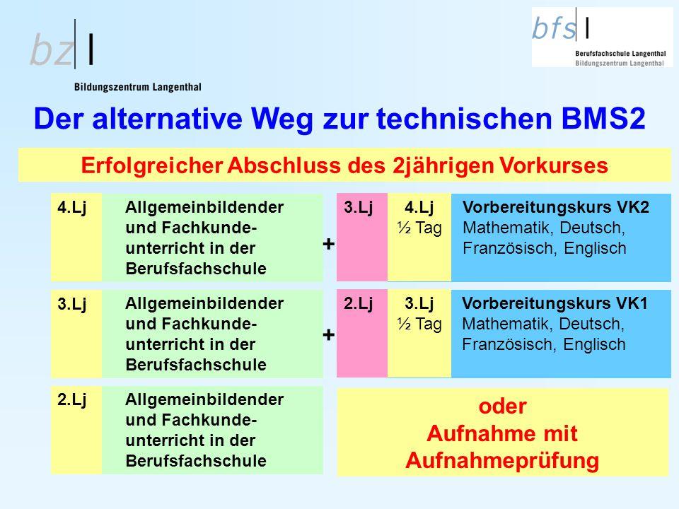 Der alternative Weg zur technischen BMS2