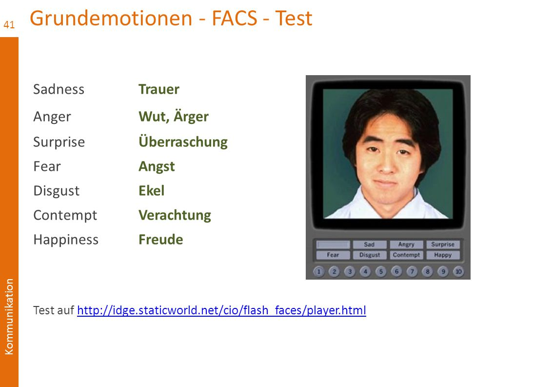 Grundemotionen - FACS - Test
