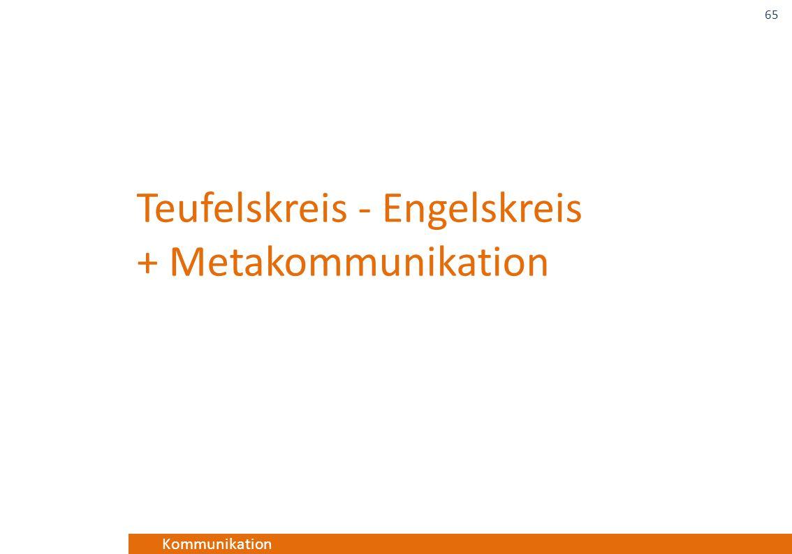 Teufelskreis - Engelskreis + Metakommunikation